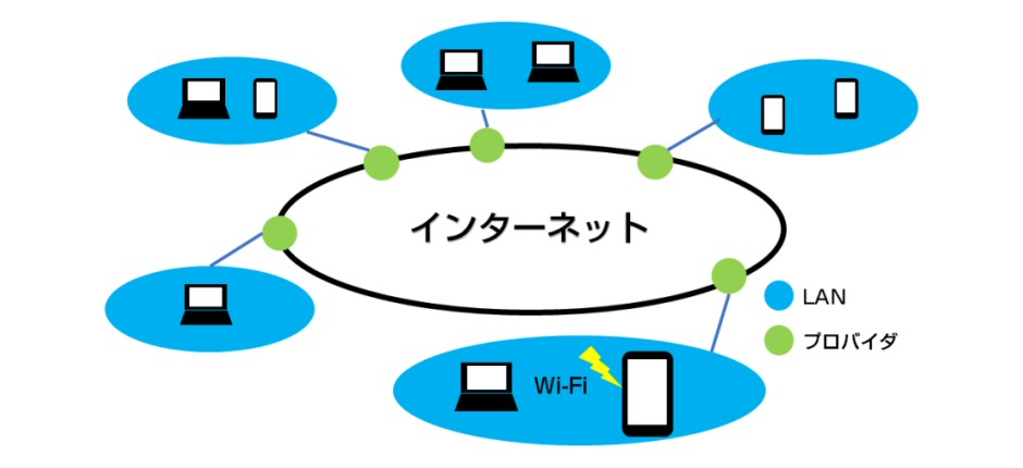 Wireless_LAN_fig